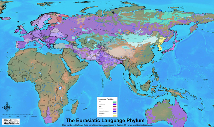 The Eurasiatic language phylum